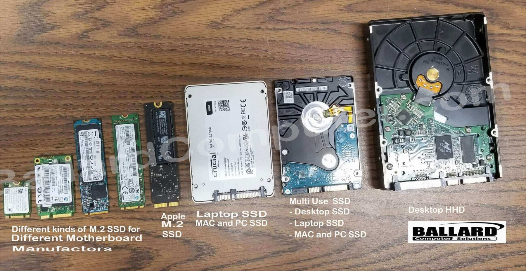 36419786 ssd vs hdd all m.2 and ssd and desktop hdd recovered scaled Solid State Drive vs Hard Disk Drive